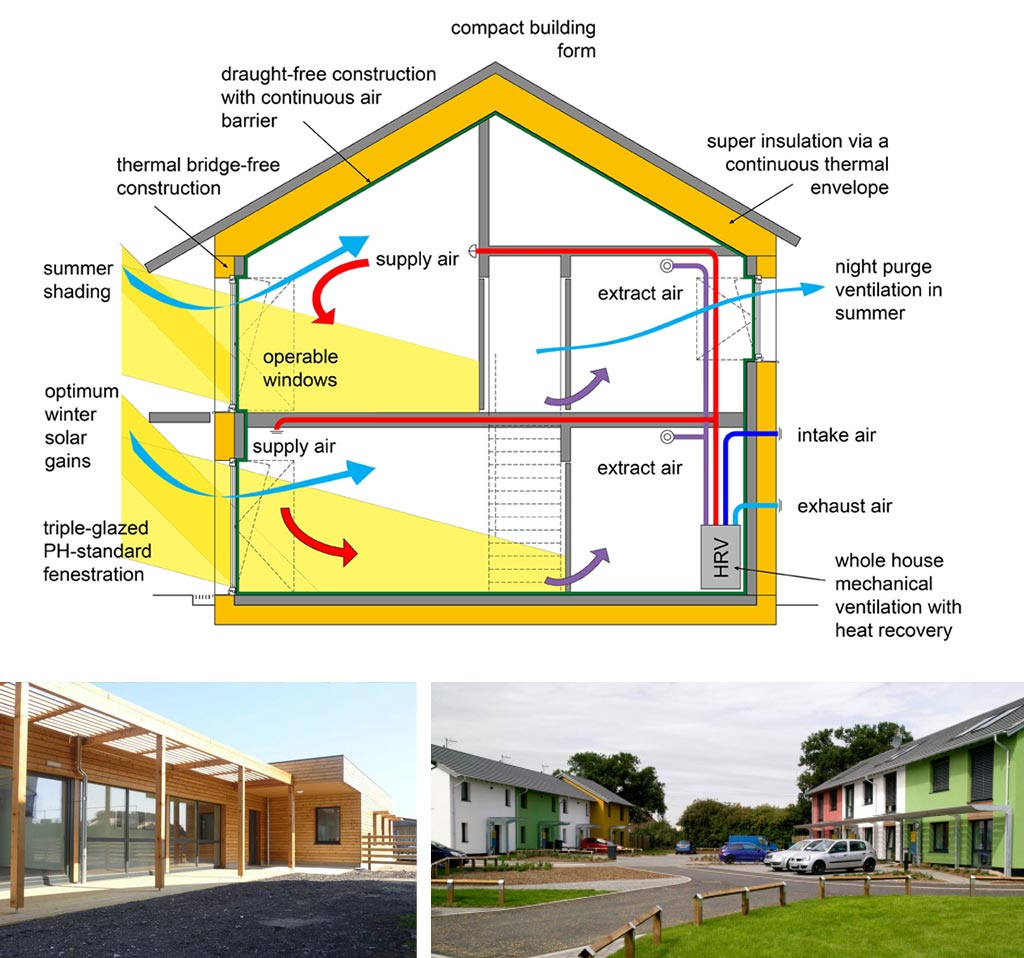 Passivhaus Housing, Sudbury, Suffolk, Essex